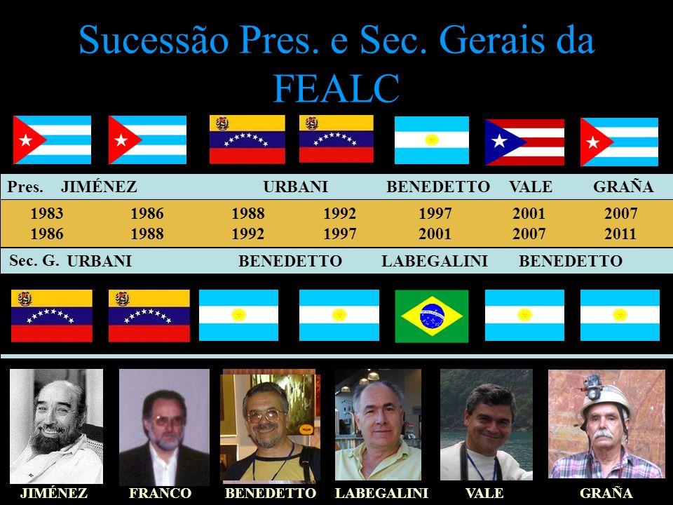 Sucessão Pres. e Sec. Gerais da FEALC 1983 1986 1986 1988 1988 1992 1992 1997 1997 2001 2001 2007 URBANI URBANIJIMÉNEZ BENEDETTO BENEDETTO LABEGALINI