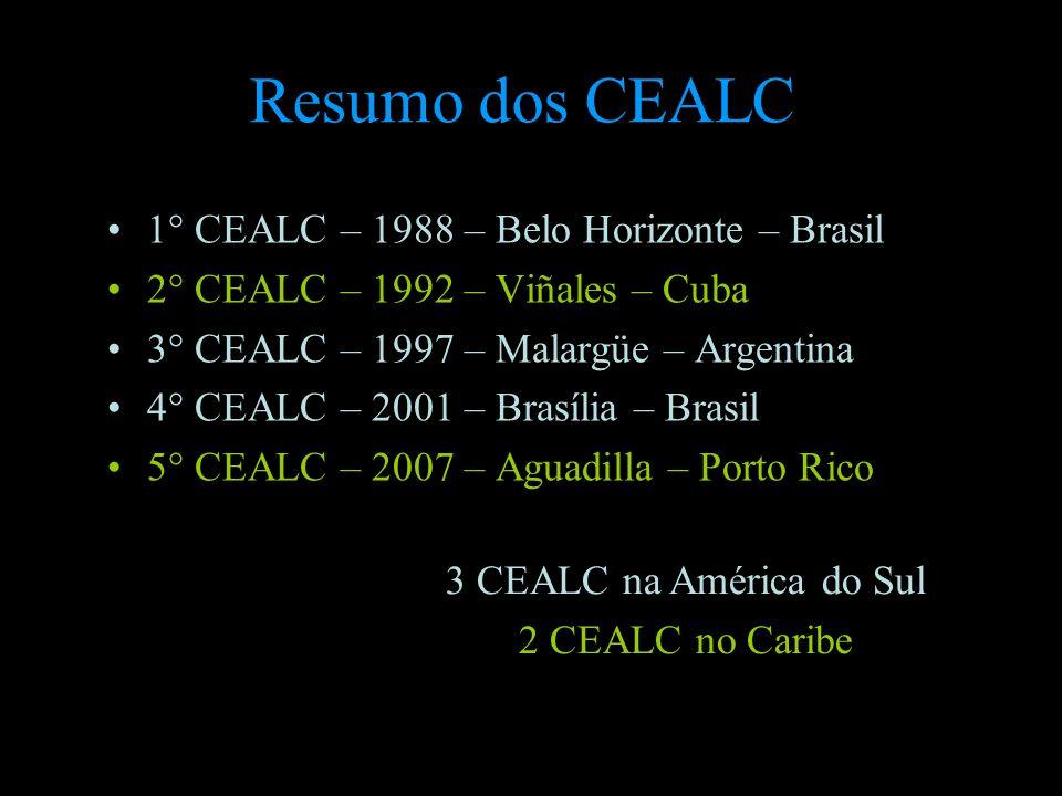 Resumo dos CEALC 1° CEALC – 1988 – Belo Horizonte – Brasil 2° CEALC – 1992 – Viñales – Cuba 3° CEALC – 1997 – Malargüe – Argentina 4° CEALC – 2001 – B