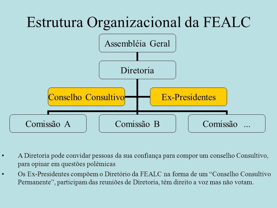 Estrutura Organizacional da FEALC Assembléia Geral Diretoria Comissão A Comissão B Comissão... Conselho Consultivo Ex- Presidentes A Diretoria pode co