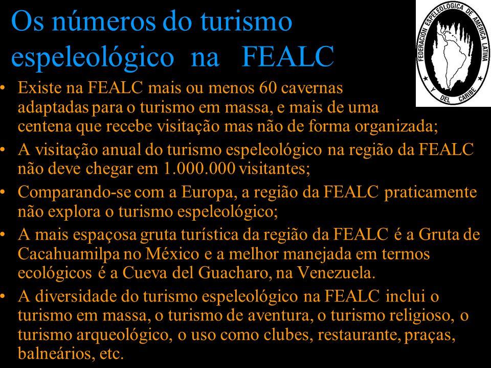 Os números do turismo espeleológico na FEALC Existe na FEALC mais ou menos 60 cavernas adaptadas para o turismo em massa, e mais de uma centena que re