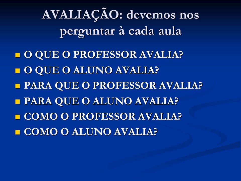 AVALIAÇÃO: devemos nos perguntar à cada aula O QUE O PROFESSOR AVALIA? O QUE O PROFESSOR AVALIA? O QUE O ALUNO AVALIA? O QUE O ALUNO AVALIA? PARA QUE
