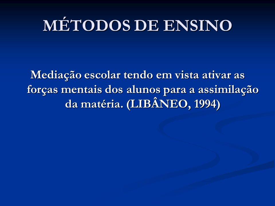 MÉTODOS DE ENSINO Mediação escolar tendo em vista ativar as forças mentais dos alunos para a assimilação da matéria. (LIBÂNEO, 1994)