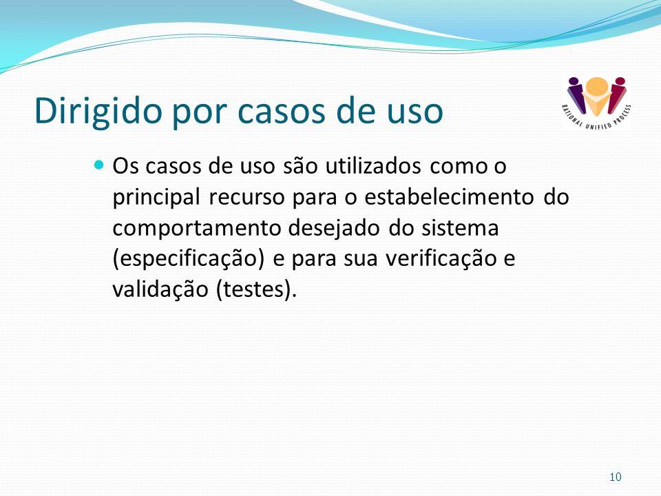 Dirigido por casos de uso Os casos de uso são utilizados como o principal recurso para o estabelecimento do comportamento desejado do sistema (especif
