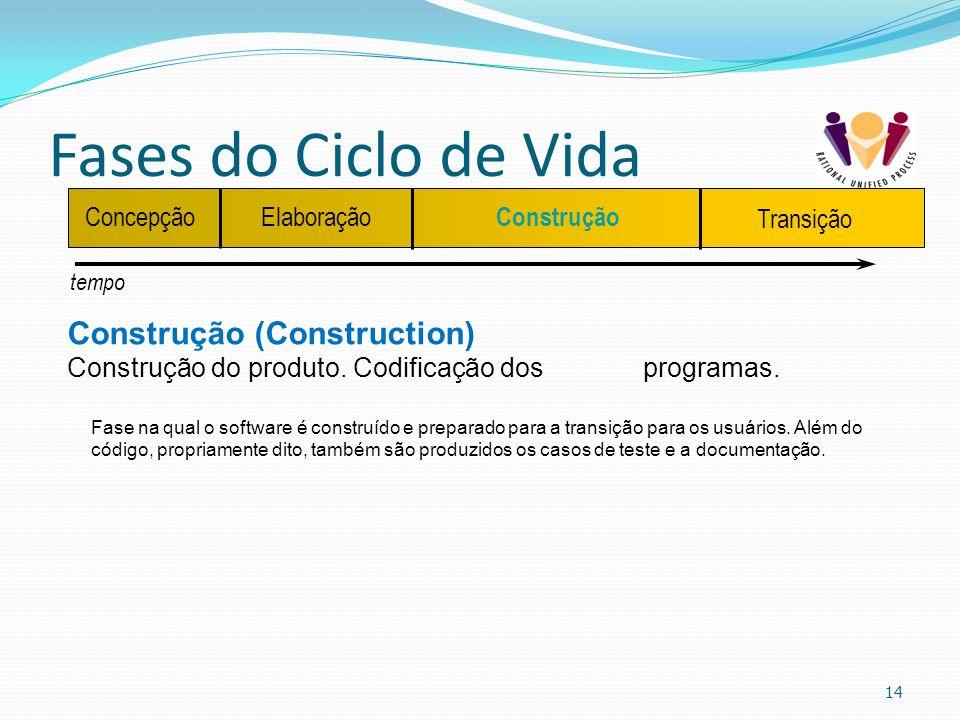 Fases do Ciclo de Vida 14 tempo ConcepçãoElaboração Construção Transição Construção (Construction) Construção do produto. Codificação dos programas. F