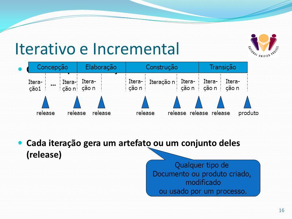 Iterativo e Incremental Cada fase possui iterações Cada iteração gera um artefato ou um conjunto deles (release) 16 ConcepçãoElaboraçãoConstruçãoTrans