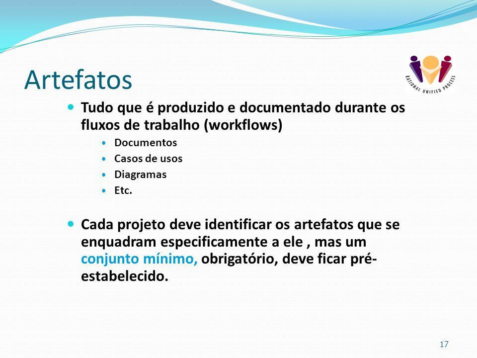 Artefatos Tudo que é produzido e documentado durante os fluxos de trabalho (workflows) Documentos Casos de usos Diagramas Etc. Cada projeto deve ident