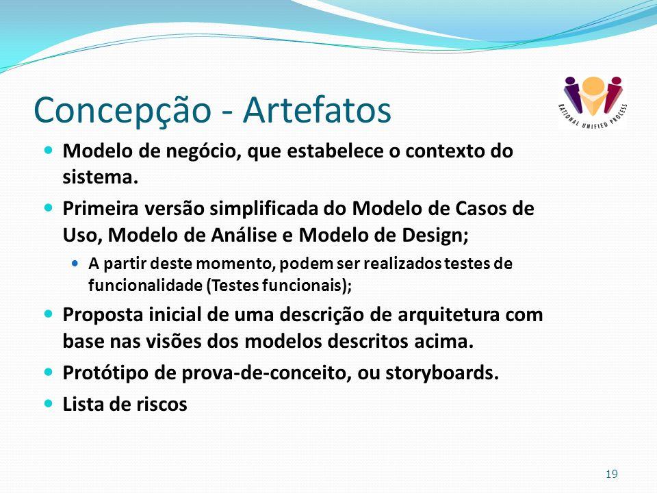 Concepção - Artefatos Modelo de negócio, que estabelece o contexto do sistema. Primeira versão simplificada do Modelo de Casos de Uso, Modelo de Análi