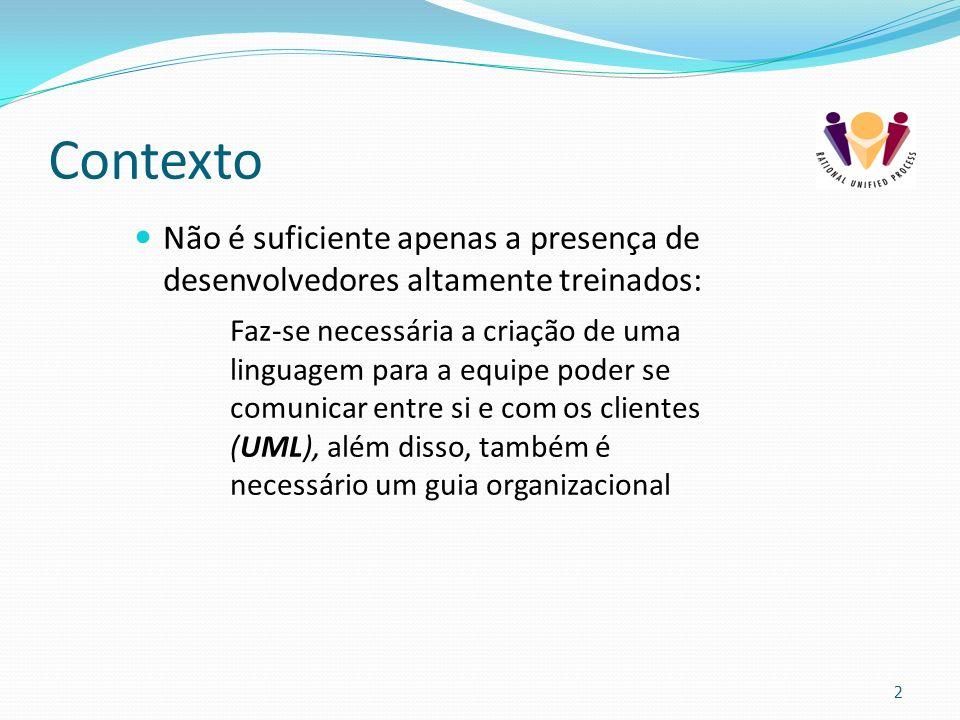 O que é UML (Unified Modeling Language) .