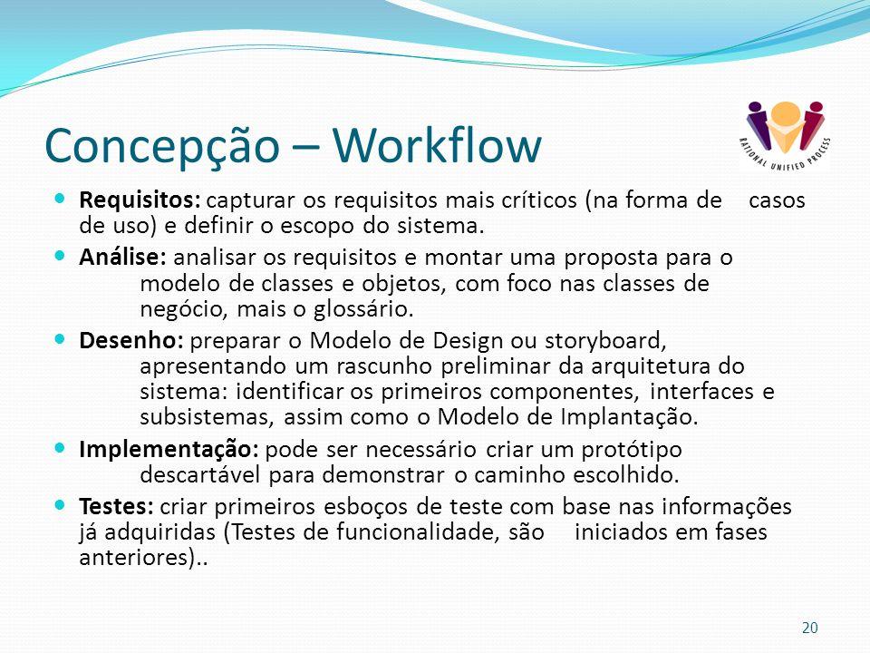Concepção – Workflow Requisitos: capturar os requisitos mais críticos (na forma de casos de uso) e definir o escopo do sistema. Análise: analisar os r
