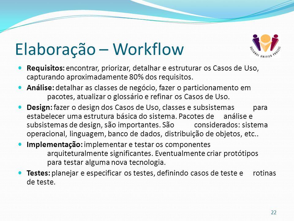 Elaboração – Workflow Requisitos: encontrar, priorizar, detalhar e estruturar os Casos de Uso, capturando aproximadamente 80% dos requisitos. Análise: