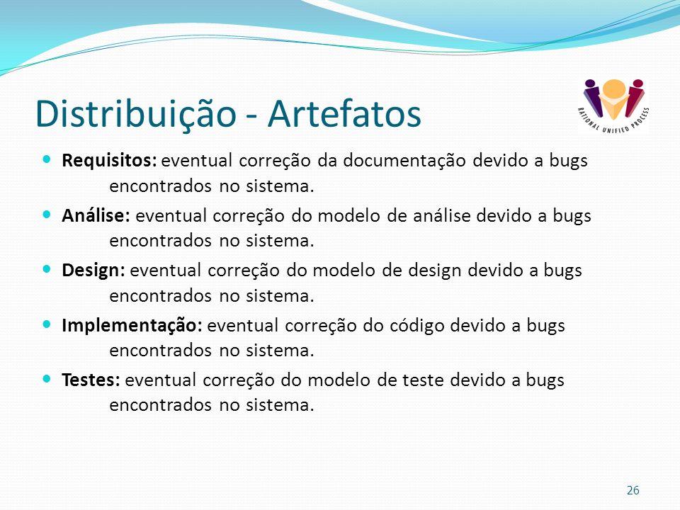 Distribuição - Artefatos Requisitos: eventual correção da documentação devido a bugs encontrados no sistema. Análise: eventual correção do modelo de a