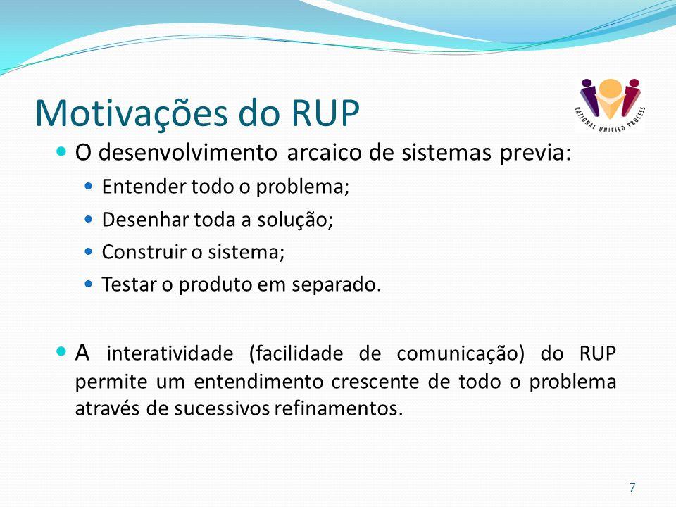 Motivações do RUP O desenvolvimento arcaico de sistemas previa: Entender todo o problema; Desenhar toda a solução; Construir o sistema; Testar o produ
