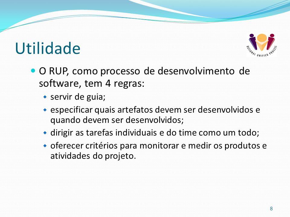 Utilidade O RUP, como processo de desenvolvimento de software, tem 4 regras: servir de guia; especificar quais artefatos devem ser desenvolvidos e qua