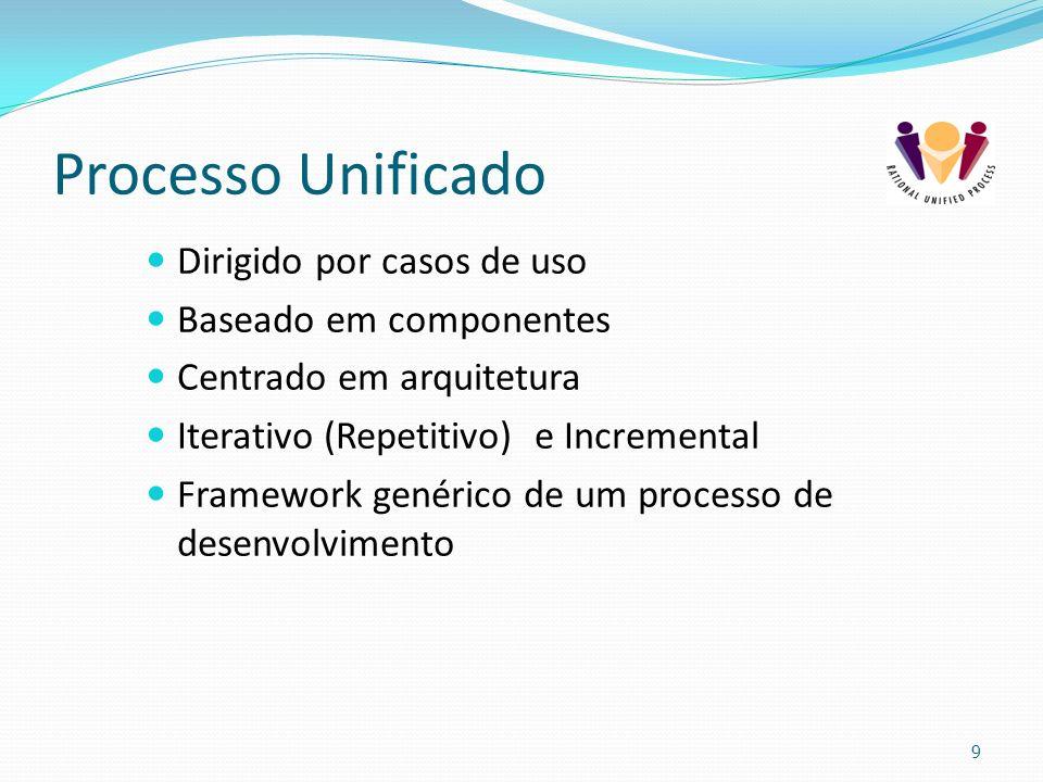 Processo Unificado Dirigido por casos de uso Baseado em componentes Centrado em arquitetura Iterativo (Repetitivo) e Incremental Framework genérico de