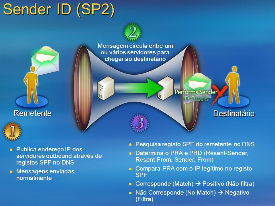 Sender ID (SP2) Publica endereço IP dos servidores outbound através de registos SPF no DNS Mensagens enviadas normalmente Pesquisa registo SPF do reme