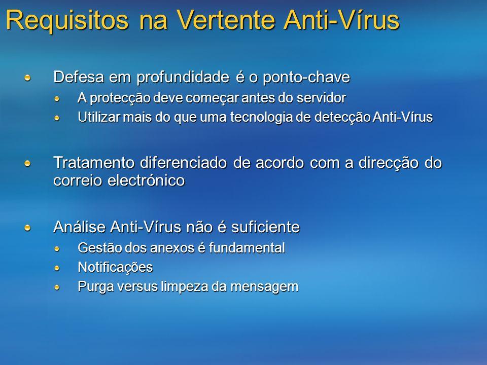 Requisitos na Vertente Anti-Vírus Defesa em profundidade é o ponto-chave A protecção deve começar antes do servidor Utilizar mais do que uma tecnologi
