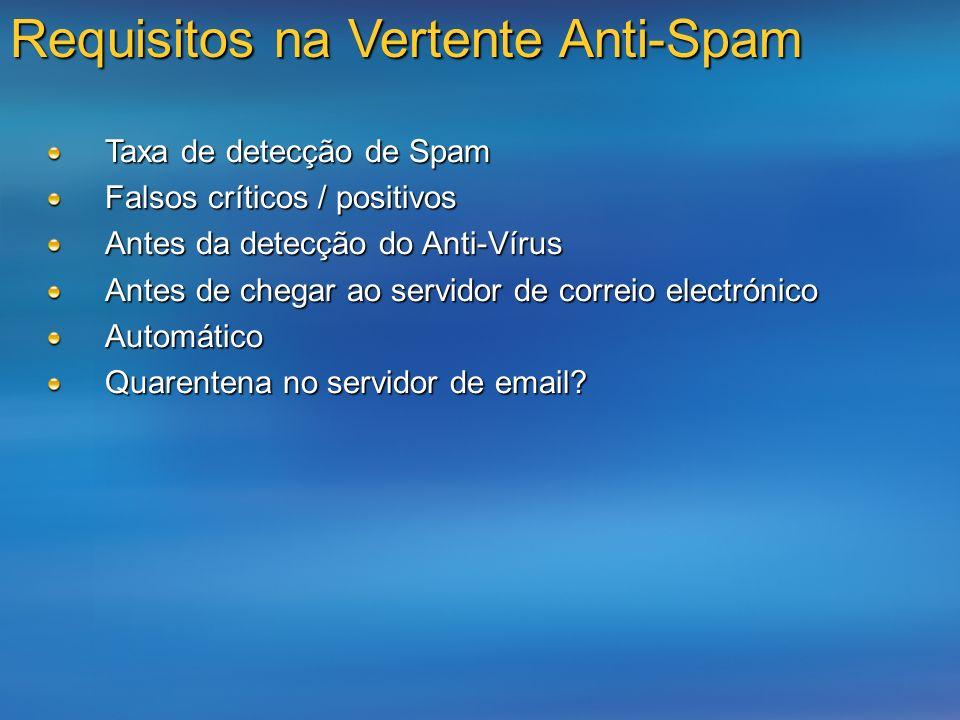 Requisitos na Vertente Anti-Spam Taxa de detecção de Spam Falsos críticos / positivos Antes da detecção do Anti-Vírus Antes de chegar ao servidor de c