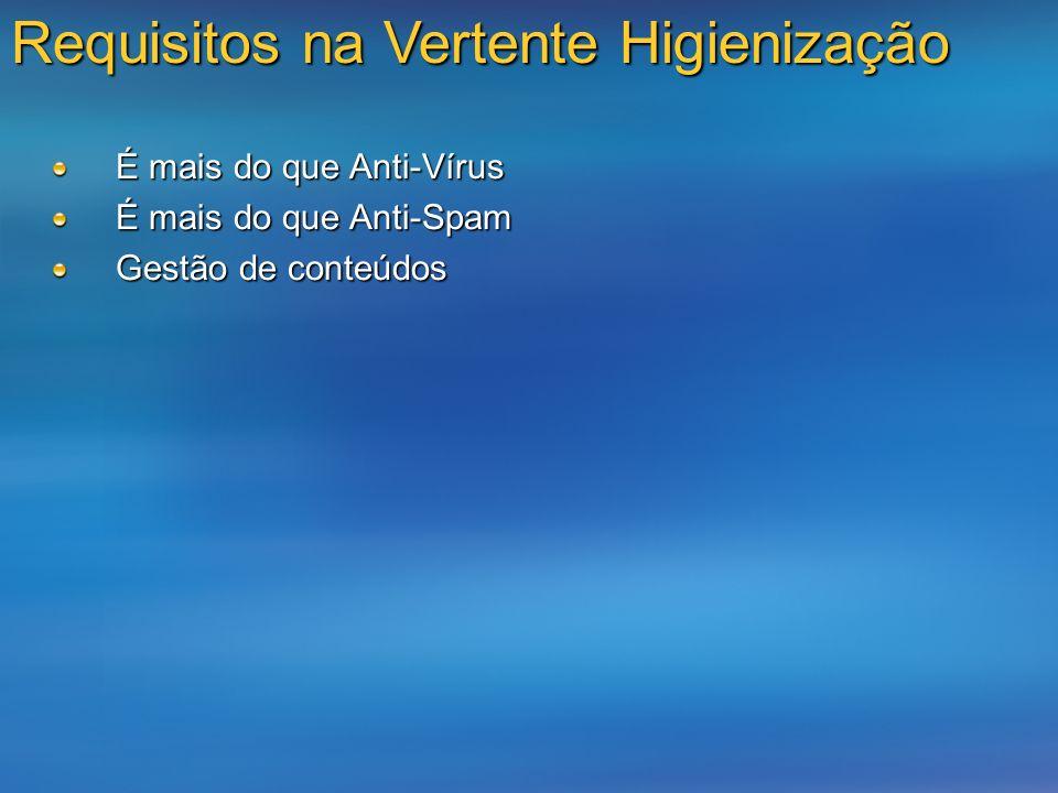 Requisitos na Vertente Higienização É mais do que Anti-Vírus É mais do que Anti-Spam Gestão de conteúdos