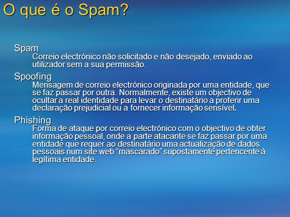 O que é o Spam? Spam Correio electrónico não solicitado e não desejado, enviado ao utilizador sem a sua permissão. Spoofing Mensagem de correio electr