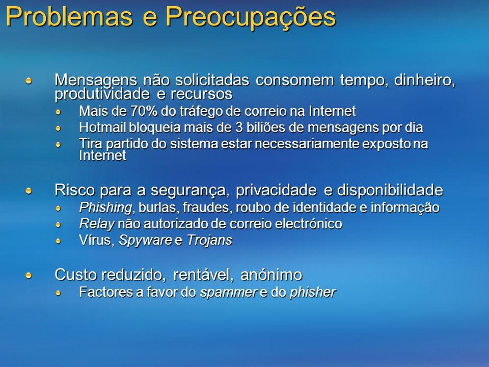 Próximas Sessões 12 Abril – Implementar o acesso seguro ao correio electrónico e à rede da organização 10 Maio - Como proteger os dados e a informação da sua organização 14 Junho - Instalação, Segurança e Manutenção de Redes Wireless http://www.microsoft.com/portugal/webcasts/