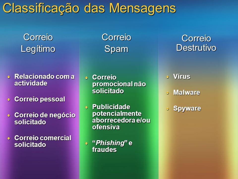 Intelligent Message Filter (IMF)