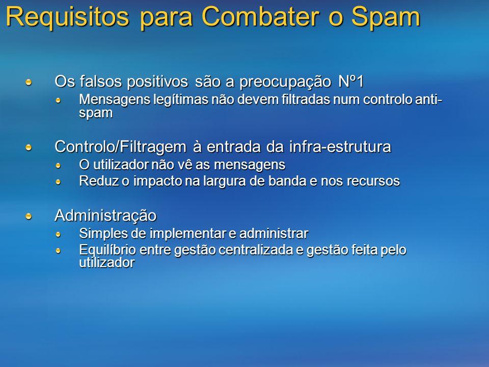SMTP Filtering (SP2) Filtro em tempo-real para sessões SMTP Ocorre depois do Connection Filtering e antes do Sender Filtering Força a conformidade das sessões SMTP com os standards RFCs Rejeita correio quando o remetente não está em conformidade ou viola severamente o RFC2821 Força a correcta sequência de comandos SMTP (EHLO/HELO, MAIL FROM:, RCPT TO:) Procura técnicas comuns de spam, como a injecção de caracteres 8-bit ou a alteração de ordem de comandos numa sessão Sessão é terminada ao nível do protocolo