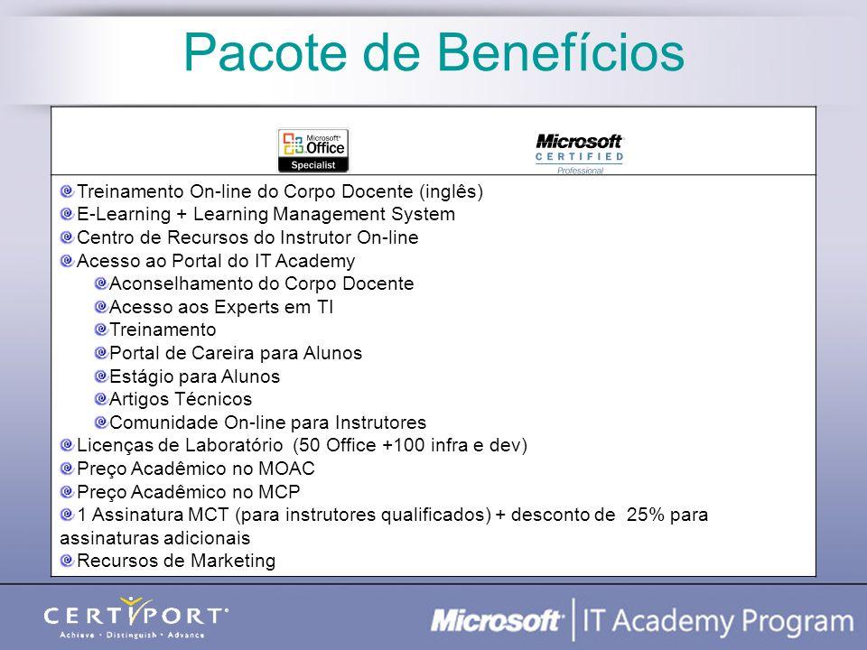 Treinamento On-line do Corpo Docente (inglês) E-Learning + Learning Management System Centro de Recursos do Instrutor On-line Acesso ao Portal do IT A