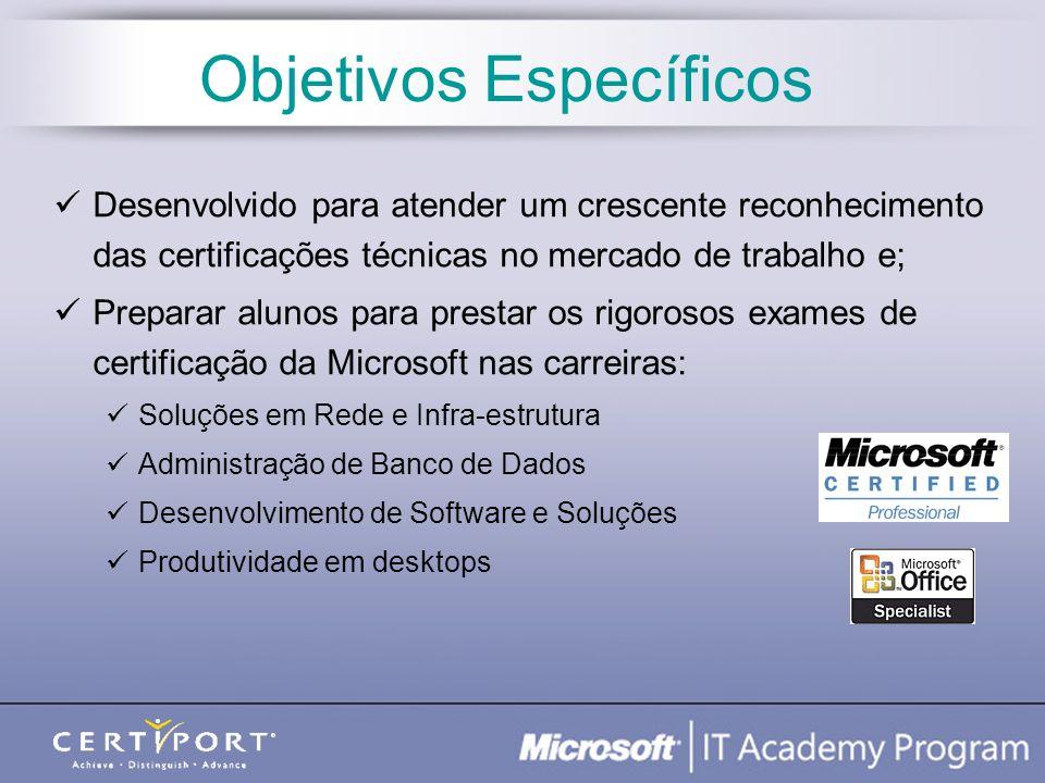 Objetivos Específicos Desenvolvido para atender um crescente reconhecimento das certificações técnicas no mercado de trabalho e; Preparar alunos para