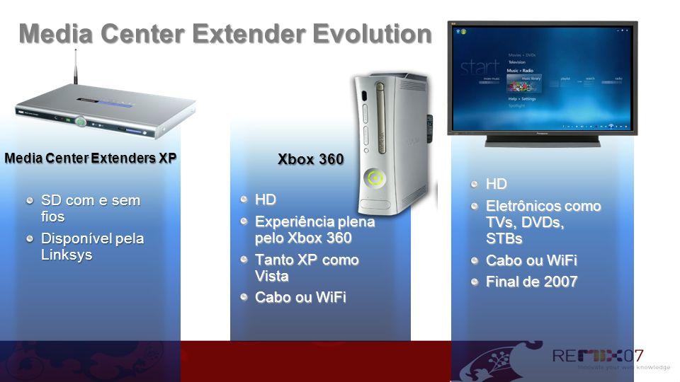 Media Center Extender Evolution HD Experiência plena pelo Xbox 360 Tanto XP como Vista Cabo ou WiFi Xbox 360 SD com e sem fios Disponível pela Linksys