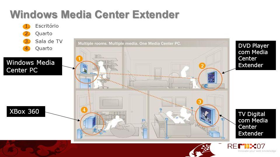 1.Escritório 2.Quarto 3.Sala de TV 4.Quarto Windows Media Center PC XBox 360 DVD Player com Media Center Extender TV Digital com Media Center Extender