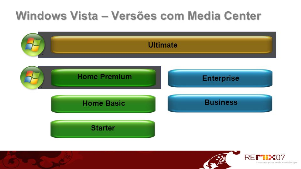 Home Basic Ultimate Home Premium Starter Enterprise Business Windows Vista – Versões com Media Center