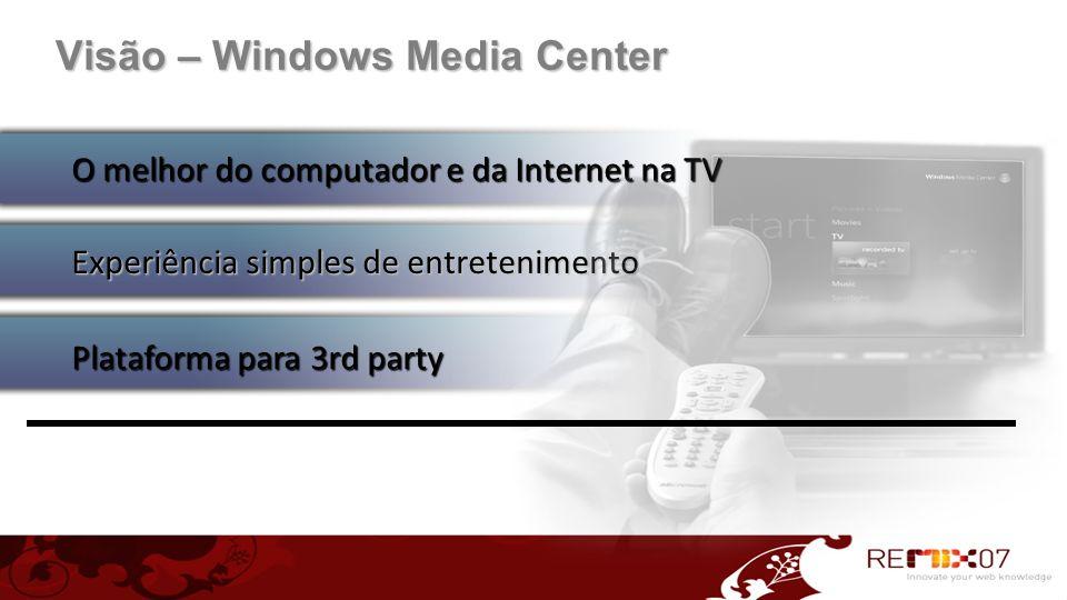 O melhor do computador e da Internet na TV Experiência simples de entretenimento Plataforma para 3rd party Visão – Windows Media Center