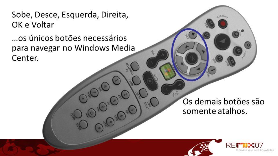 Sobe, Desce, Esquerda, Direita, OK e Voltar …os únicos botões necessários para navegar no Windows Media Center. Os demais botões são somente atalhos.