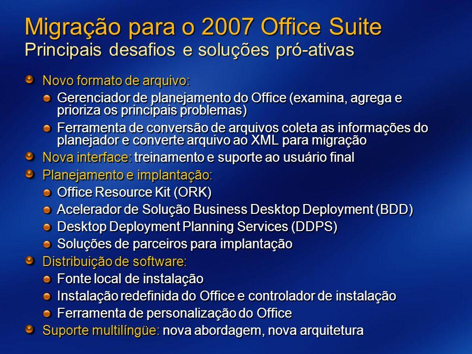 Migração para o 2007 Office Suite Principais desafios e soluções pró-ativas Novo formato de arquivo: Gerenciador de planejamento do Office (examina, agrega e prioriza os principais problemas) Ferramenta de conversão de arquivos coleta as informações do planejador e converte arquivo ao XML para migração Nova interface: treinamento e suporte ao usuário final Planejamento e implantação: Office Resource Kit (ORK) Acelerador de Solução Business Desktop Deployment (BDD) Desktop Deployment Planning Services (DDPS) Soluções de parceiros para implantação Distribuição de software: Fonte local de instalação Instalação redefinida do Office e controlador de instalação Ferramenta de personalização do Office Suporte multilíngüe: nova abordagem, nova arquitetura