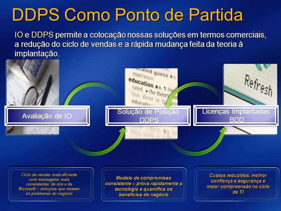 IO e DDPS permite a colocação nossas soluções em termos comerciais, a redução do ciclo de vendas e a rápida mudança feita da teoria à implantação.