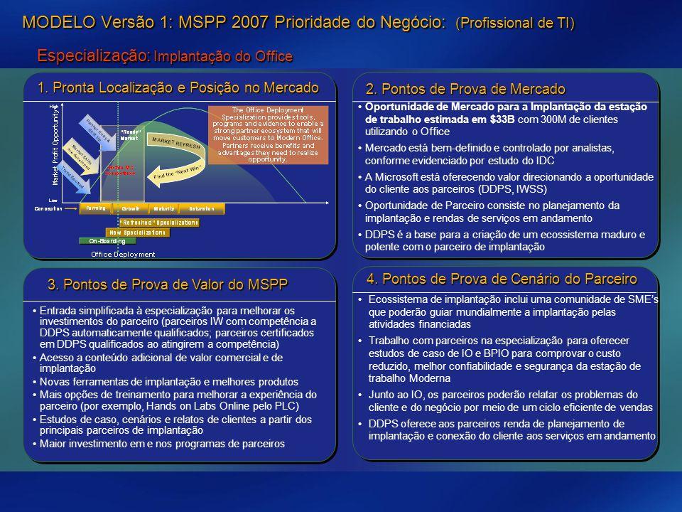 MODELO Versão 1: MSPP 2007 Prioridade do Negócio: (Profissional de TI) 1.