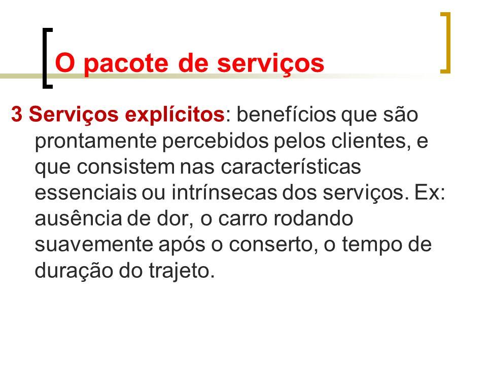 3 Serviços explícitos: benefícios que são prontamente percebidos pelos clientes, e que consistem nas características essenciais ou intrínsecas dos serviços.
