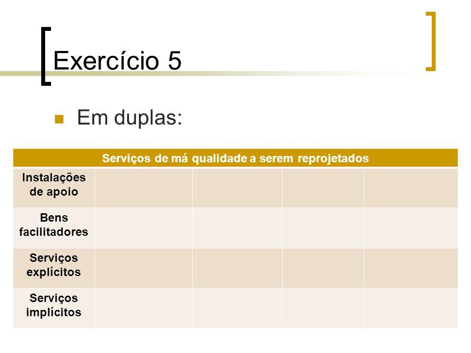 Exercício 5 Em duplas: Serviços de má qualidade a serem reprojetados Instalações de apoio Bens facilitadores Serviços explícitos Serviços implícitos