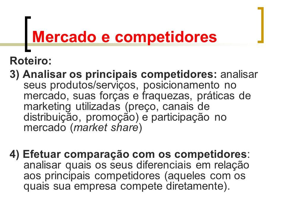 Mercado e competidores Consumidores: Qual o perfil do comprador.