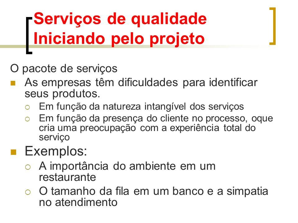 Serviços de qualidade Iniciando pelo projeto O pacote de serviços As empresas têm dificuldades para identificar seus produtos.