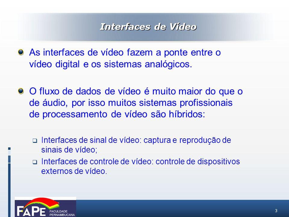 3 As interfaces de vídeo fazem a ponte entre o vídeo digital e os sistemas analógicos. O fluxo de dados de vídeo é muito maior do que o de áudio, por