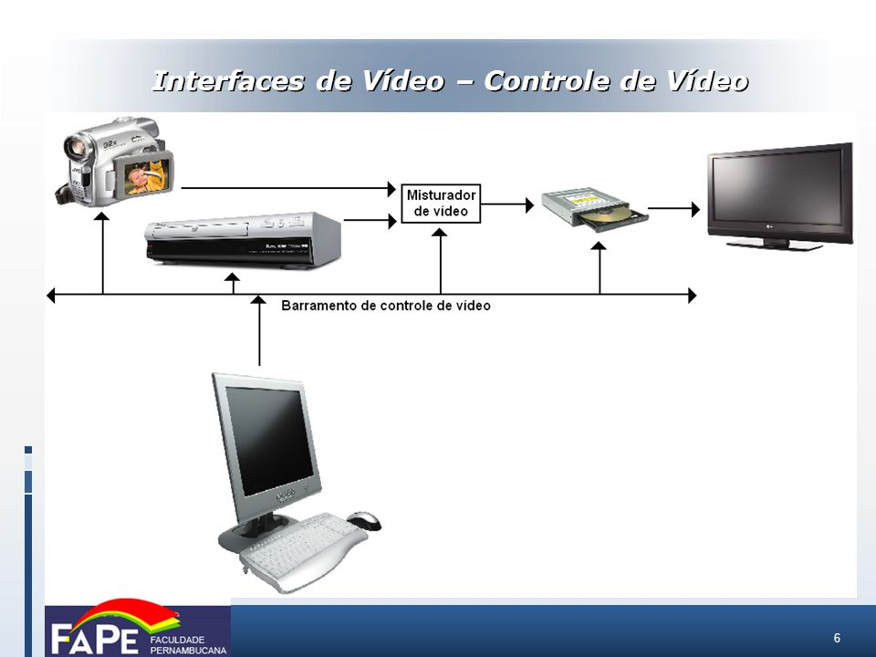 17 Video for Windows – arquitetura de vídeo original do Windows, sendo orientad para este ambiente.