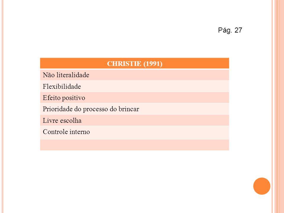 CHRISTIE (1991) Não literalidade Flexibilidade Efeito positivo Prioridade do processo do brincar Livre escolha Controle interno Pág. 27