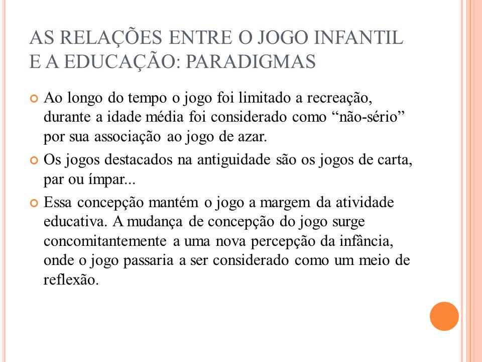 AS RELAÇÕES ENTRE O JOGO INFANTIL E A EDUCAÇÃO: PARADIGMAS Ao longo do tempo o jogo foi limitado a recreação, durante a idade média foi considerado co