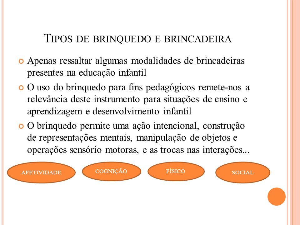 T IPOS DE BRINQUEDO E BRINCADEIRA Apenas ressaltar algumas modalidades de brincadeiras presentes na educação infantil O uso do brinquedo para fins ped