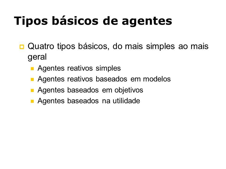 Tipos básicos de agentes Quatro tipos básicos, do mais simples ao mais geral Agentes reativos simples Agentes reativos baseados em modelos Agentes bas