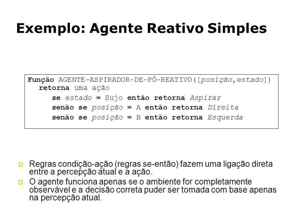 Exemplo: Agente Reativo Simples Regras condição-ação (regras se-então) fazem uma ligação direta entre a percepção atual e a ação. O agente funciona ap