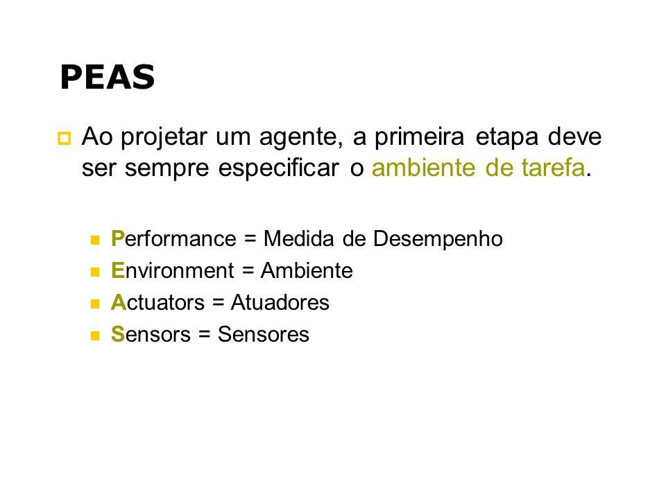 PEAS Ao projetar um agente, a primeira etapa deve ser sempre especificar o ambiente de tarefa. Performance = Medida de Desempenho Environment = Ambien