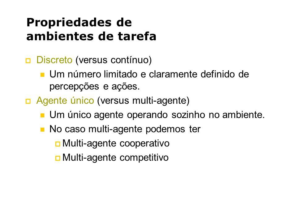 Propriedades de ambientes de tarefa Discreto (versus contínuo) Um número limitado e claramente definido de percepções e ações. Agente único (versus mu