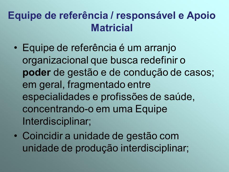 Equipe de referência / responsável e Apoio Matricial Equipe de referência é um arranjo organizacional que busca redefinir o poder de gestão e de condu